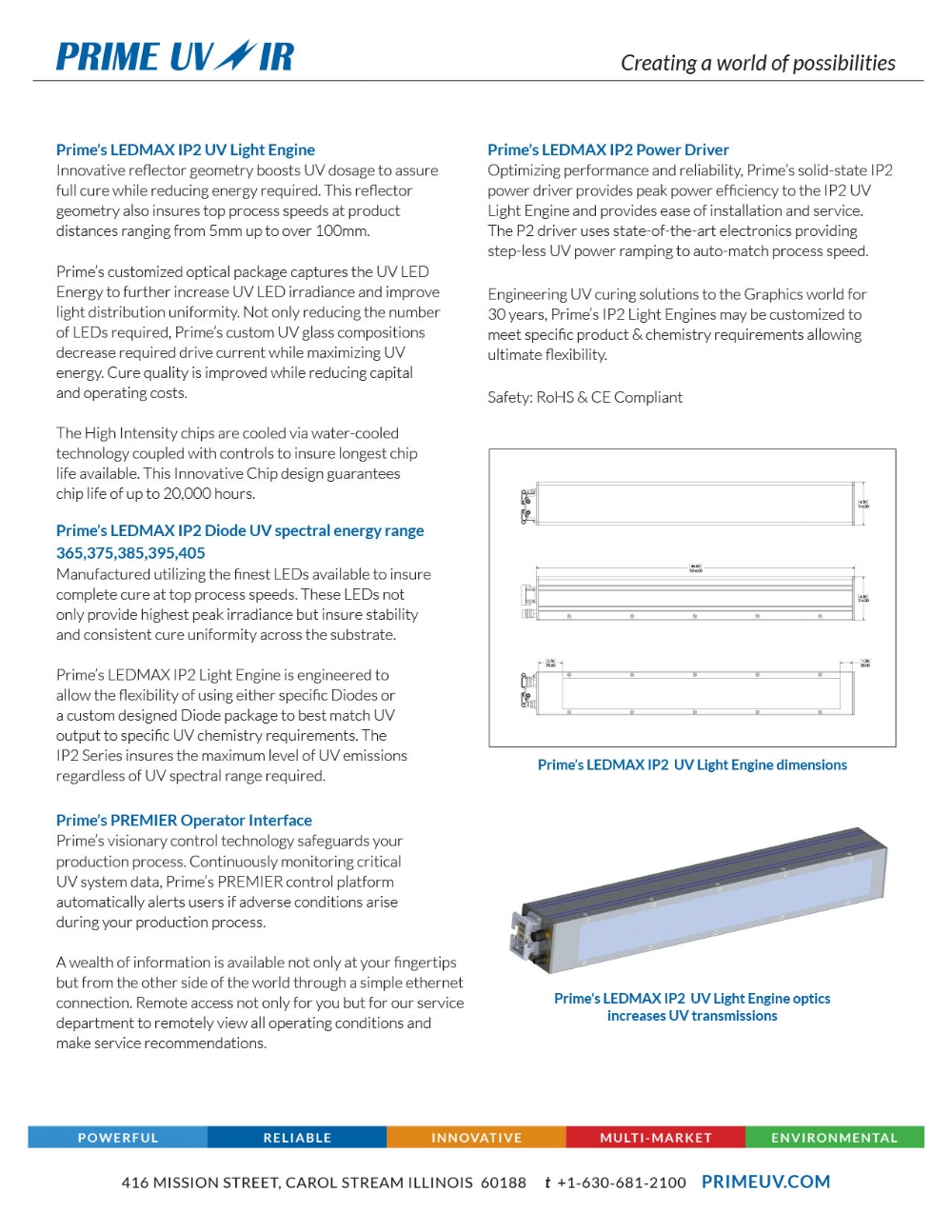 LED Max UV Curing Series Spec sheet