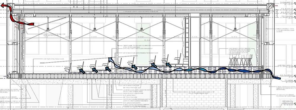 Natural Ventilation Design : The ventilated facade — studio builds forum