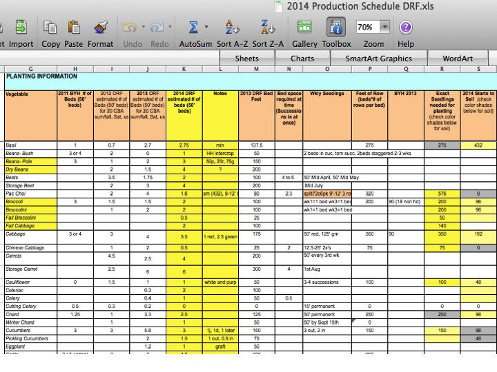 a sample of our production spreadsheet