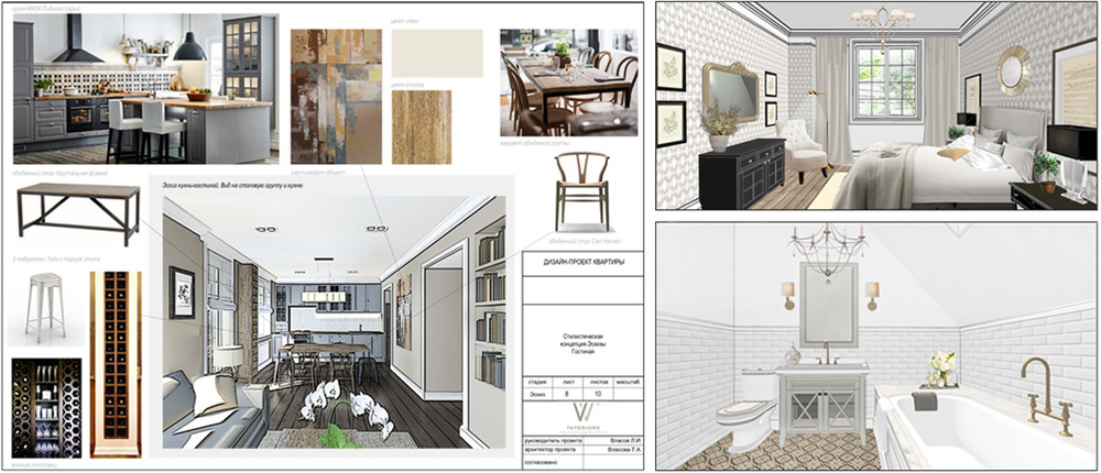Дизайн-проект квартиры. Пример подачи эскиза.