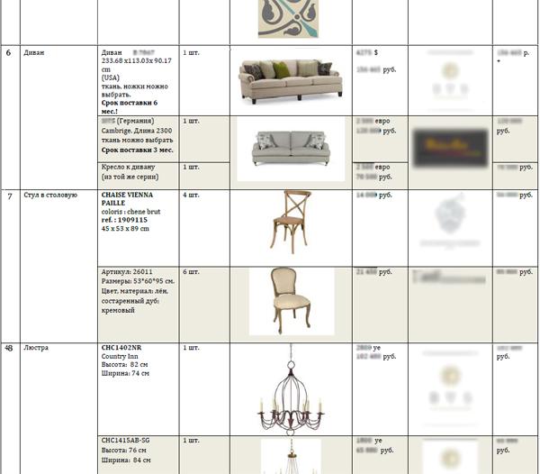Дизайн-проект квартиры. Пример ведомости отделки
