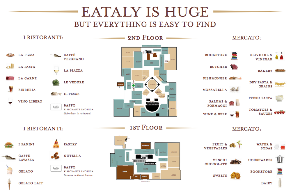 Eataly Will Bring Its Innovative Italian Food Concept To