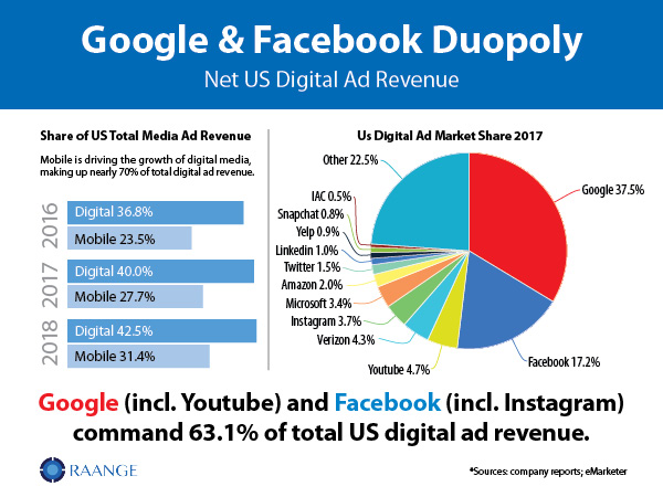 Media_Revenue (1).jpg