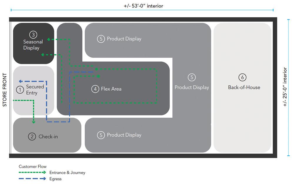 cutler-cannabis-retail-store-zoning-plan-2.jpg