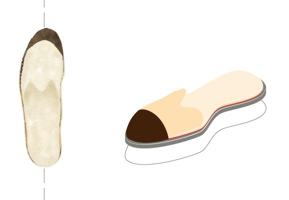 7 - Boxtoe (waterproof and shape)