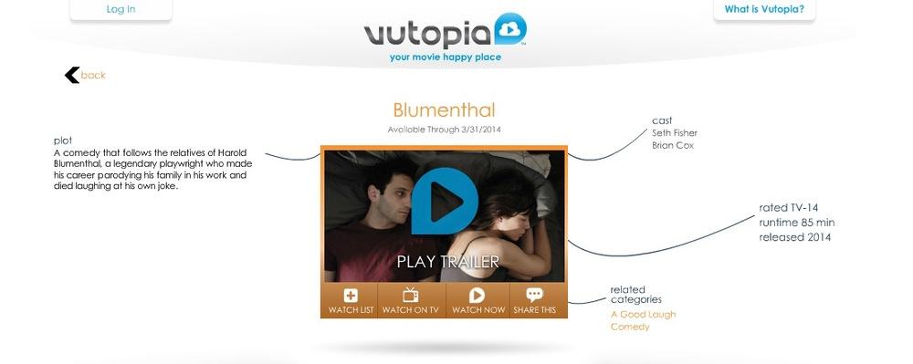 Vutopia Blumenthal