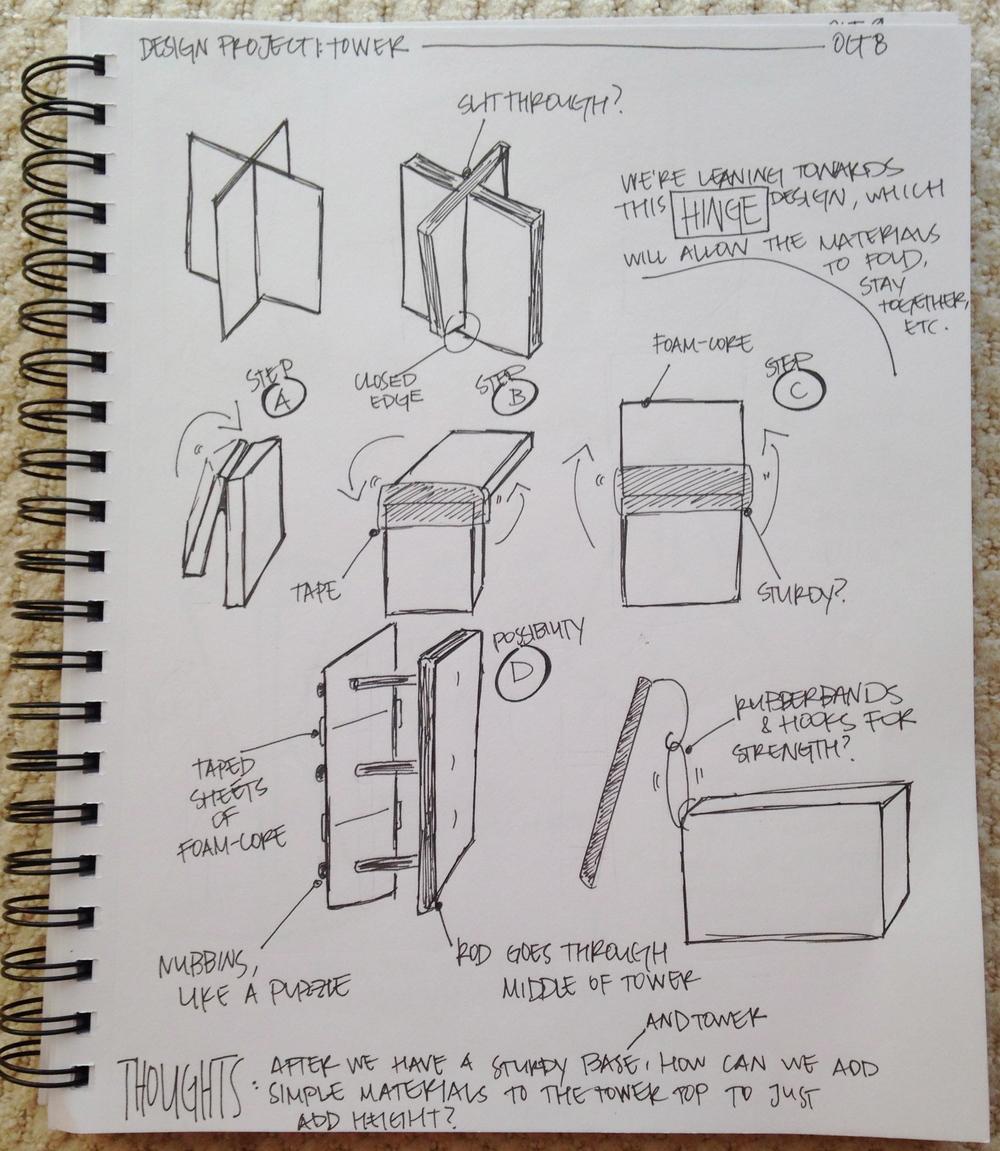 DP1: Base Ideas