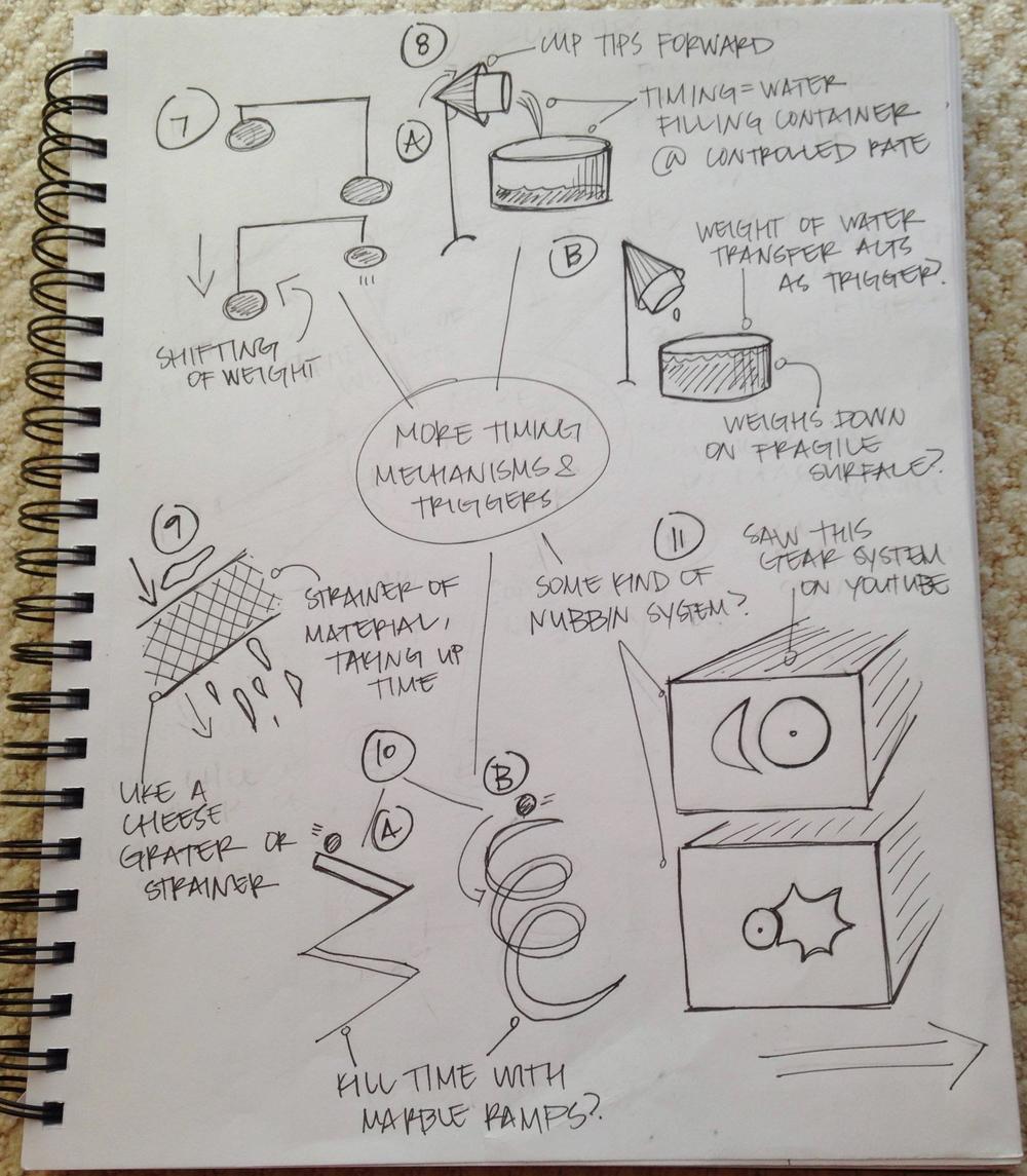 DP2: Timing Mechanism Mind Map (cont'd)