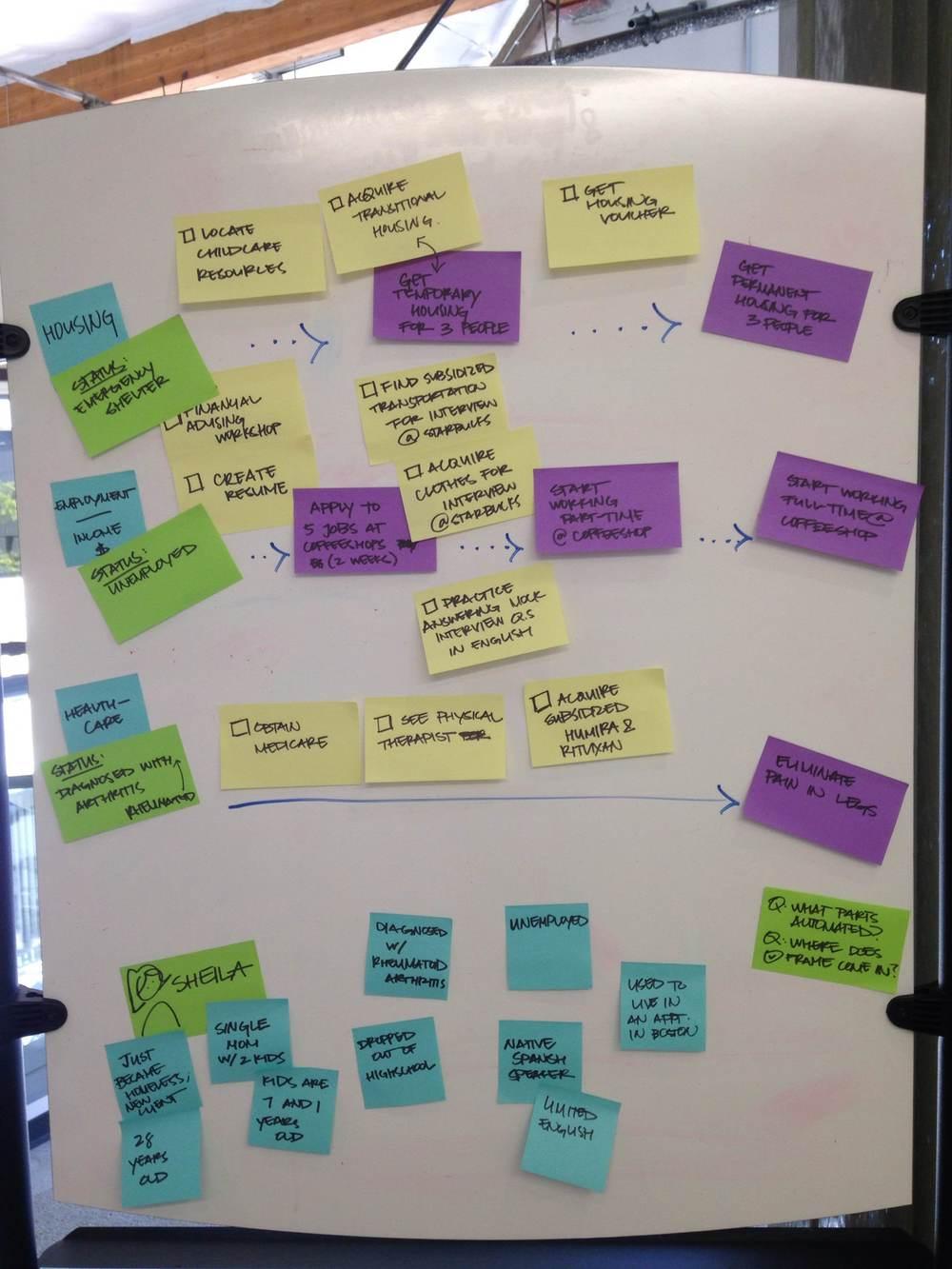 Goal Sheet Ideation