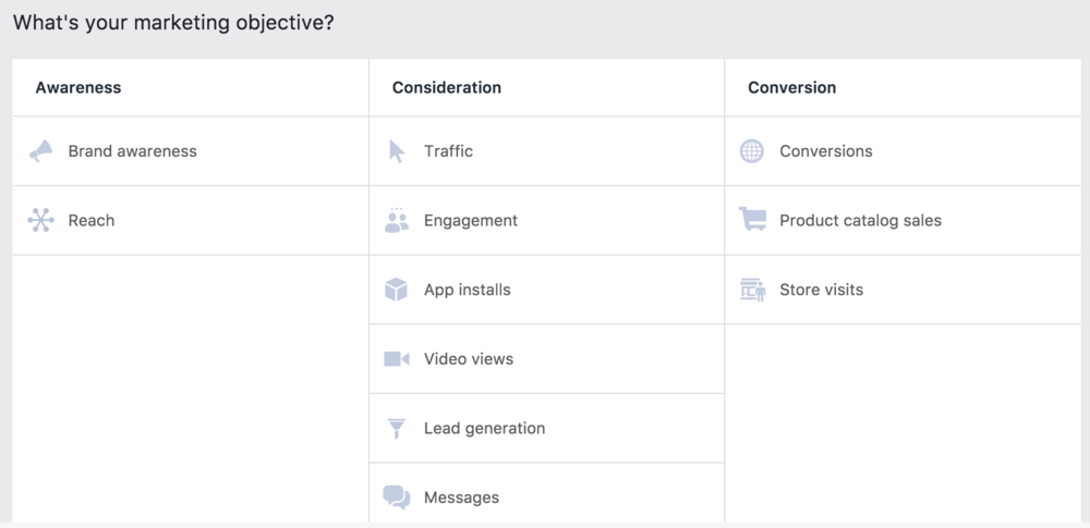 "When you create a new Facebook ad campaign, you'll need to select your marketing objective. We experimented with ""traffic"" as well as ""conversions"", and saw great results from both. We loved the detailed reporting options that allowed us to see exact ROI when using the conversions marketing objective!"