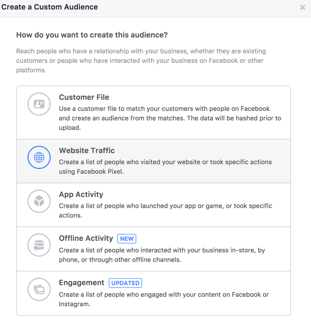 We'll use Facebook's retargeting options to continue to push day-of pickups to folks who have already interacted with our sales page. Facebook pixels make it easy to do this type of retargeting.