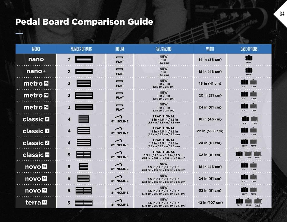 Pedaltrain 2017 Catalog - FINAL VERSION - NEW - JPG.034.jpeg