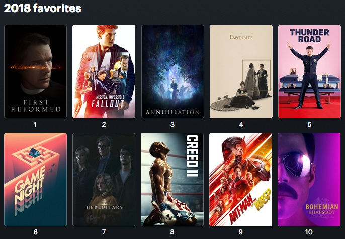 favoite movies 2018.png