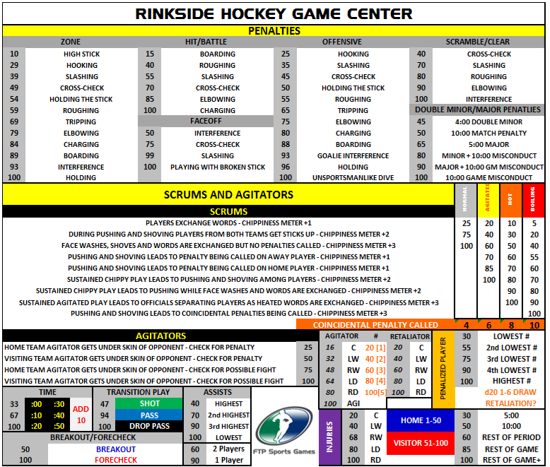 Rinkside Hockey Ftp Sports Games