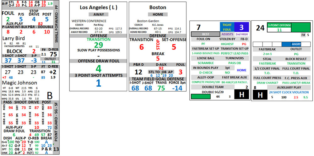 EXAMPLES OF Individual Offensive and Defensive Player Cards, Team Cards and Play Result Cards