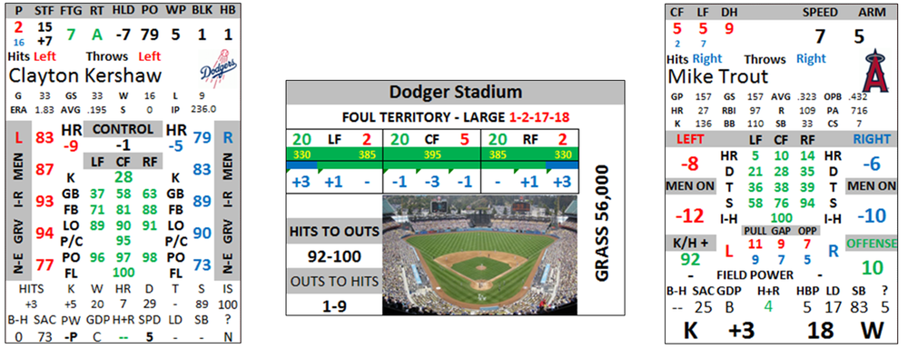 Pitcher, Ballpark and Batter Card Examples