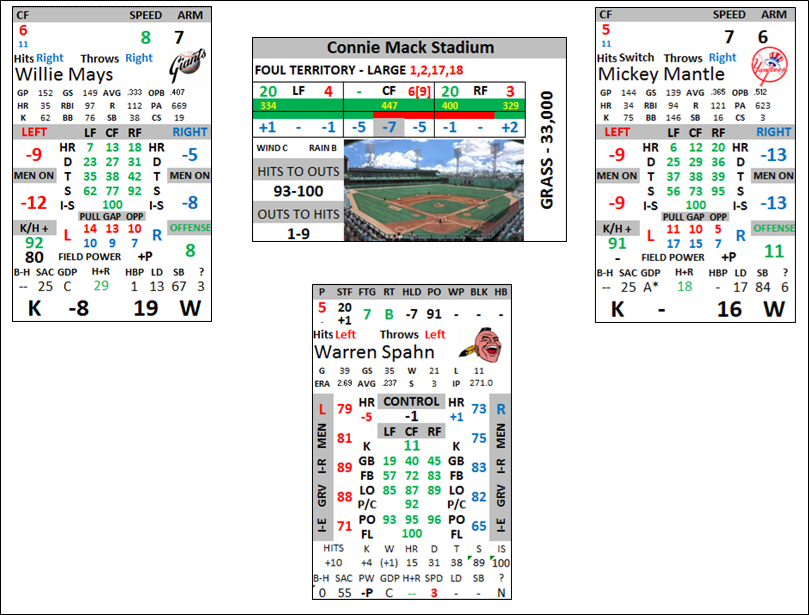 Player Card and Ballpark Card Examples.  Images Not Included but can be added after purchase by end user.