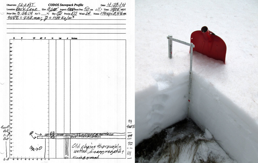 "At 62 cm (24.4""), this snow profile was one-half as deep as the March 28 profile at Park Cone.  Merged dust layers D4 and D3 are seen in the snow surface.  Snow temperatures in this profile were isothermal, at 0.0° C throughout, and the snow was very wet or slushy, with almost no structural strength, collapsing to the ground as we approached the site on skis."