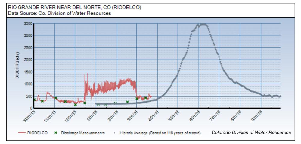 17_rio hydro.001.png
