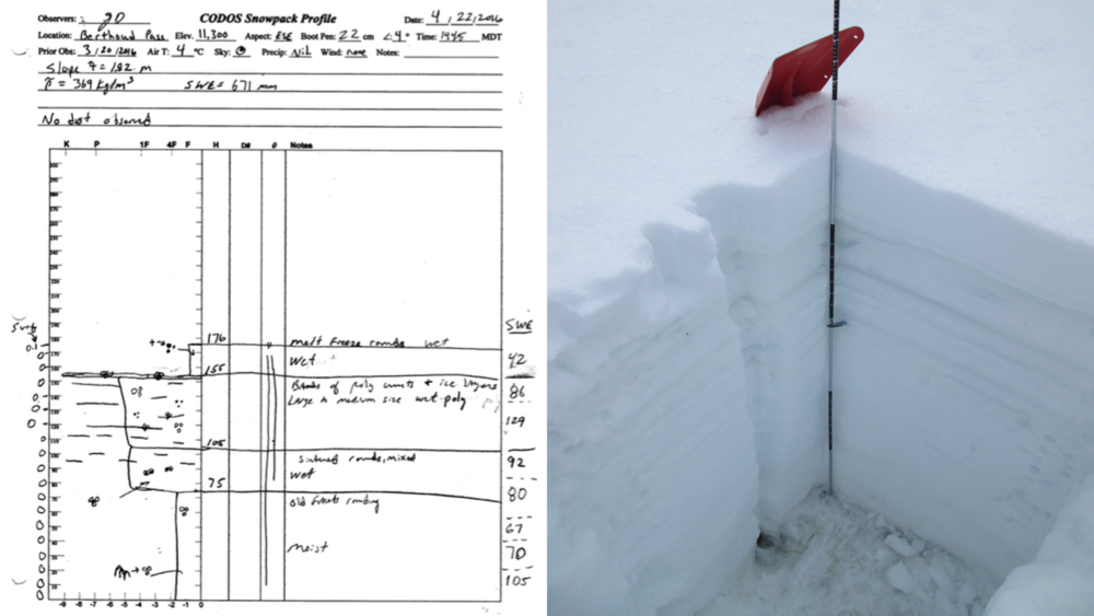 April 22 snow profile at the CODOS Berthoud Summit site.  No dust observed.