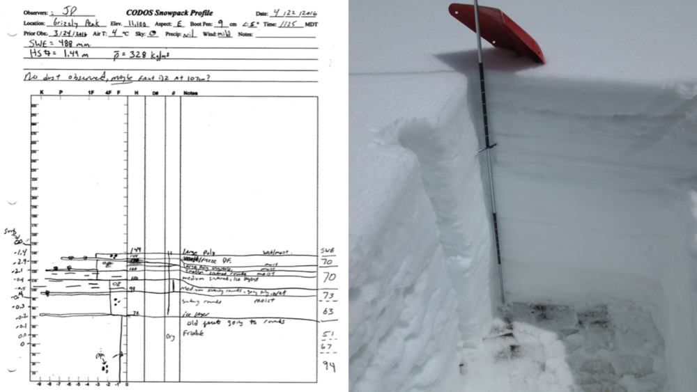 April 22 snow profile at Grizzly Peak CODOS site.  No dust observed.