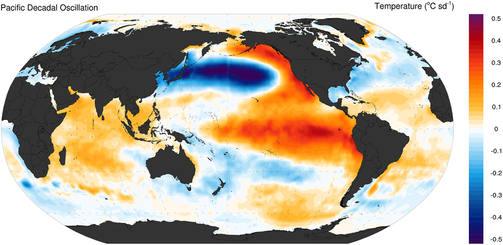 Positive Pacific Decadal Oscillation sea surface temperatures.