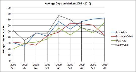 days-on-market1.jpg