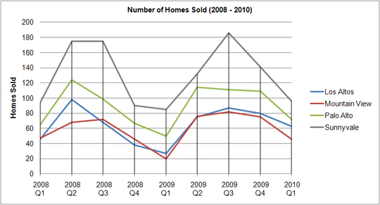 homes-sold.jpg