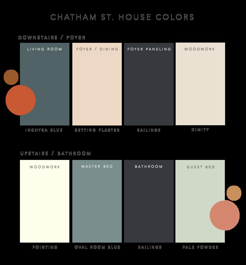chatham st. color palette | via: bekuh b.