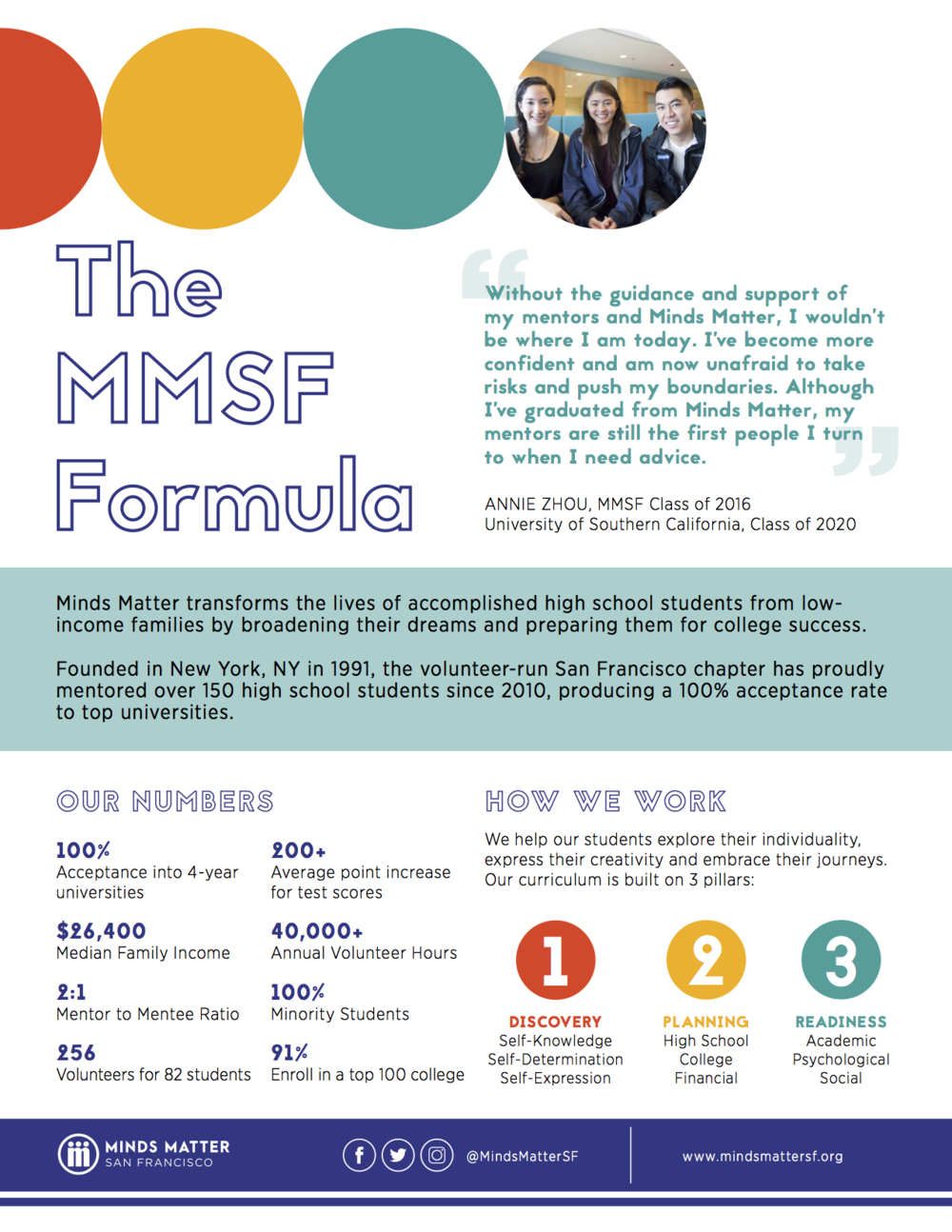 mmsf infographic.png