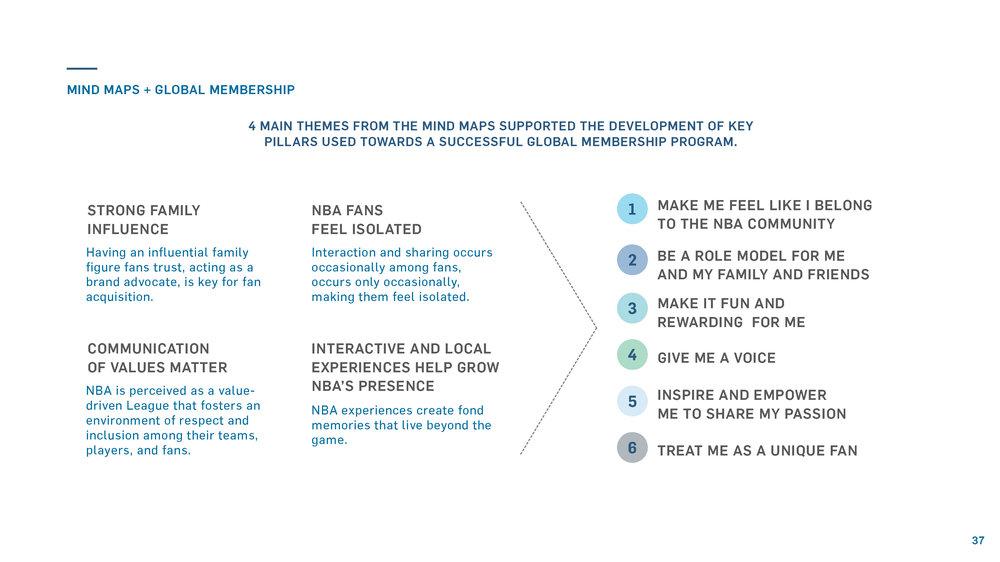 NBA_InternationalOutreach_Final Report_June_Page_37.jpg