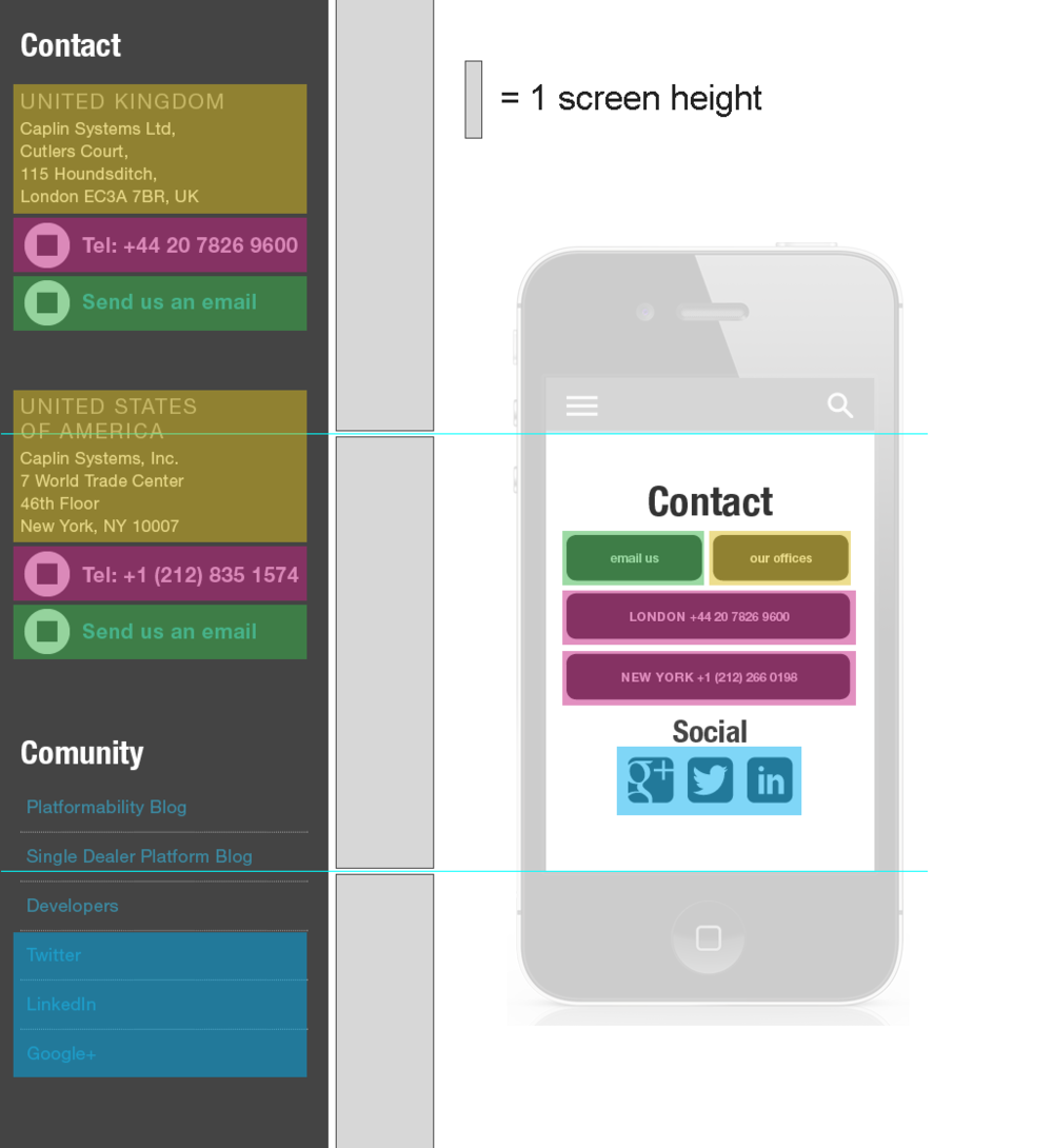 Old footer content and proposed new layout.