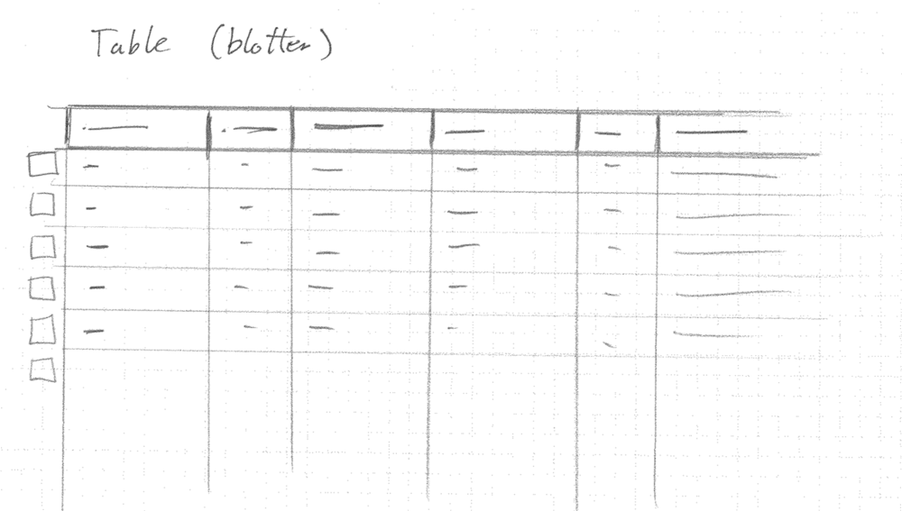 470-table(blotter).png