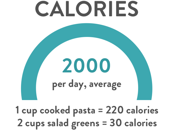Calories_examples.png