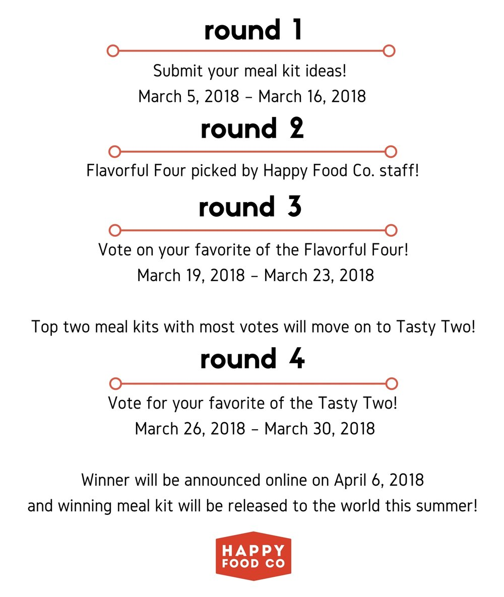 March Meal Kit Madness Rounds (1).jpg