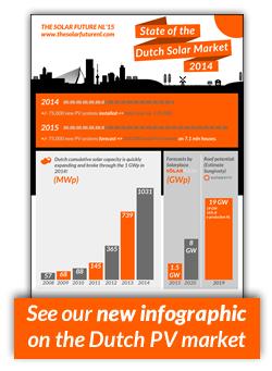 Solar NL infographic THUMB2.jpg