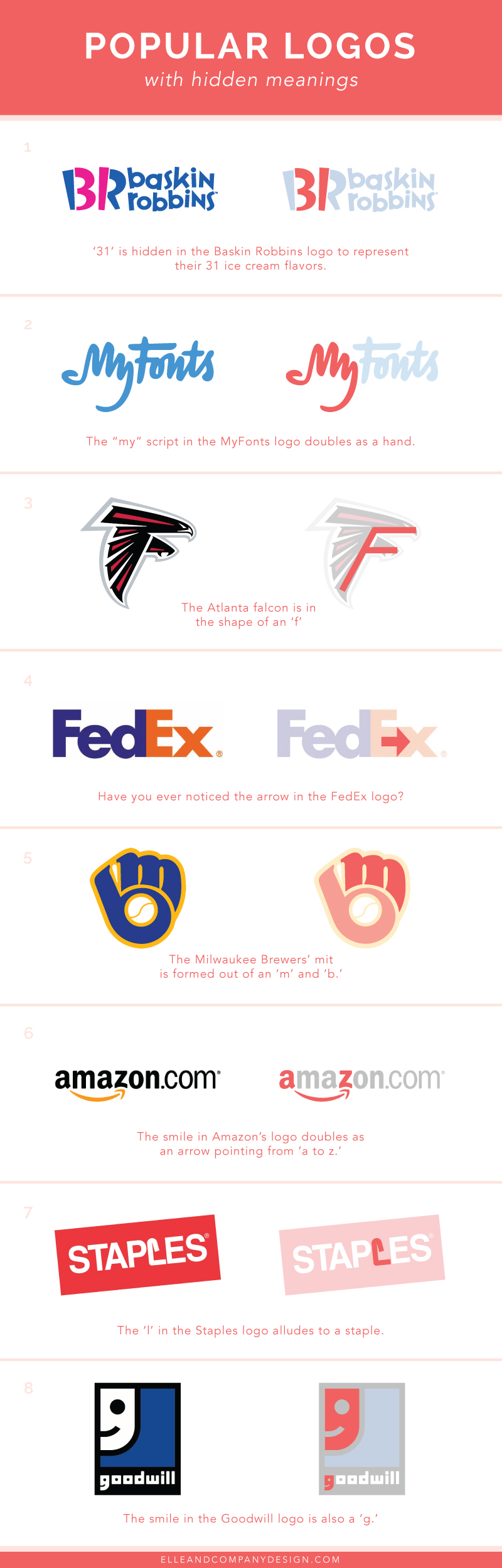 8 Popular Logos with Hidden Meanings | Elle & Company