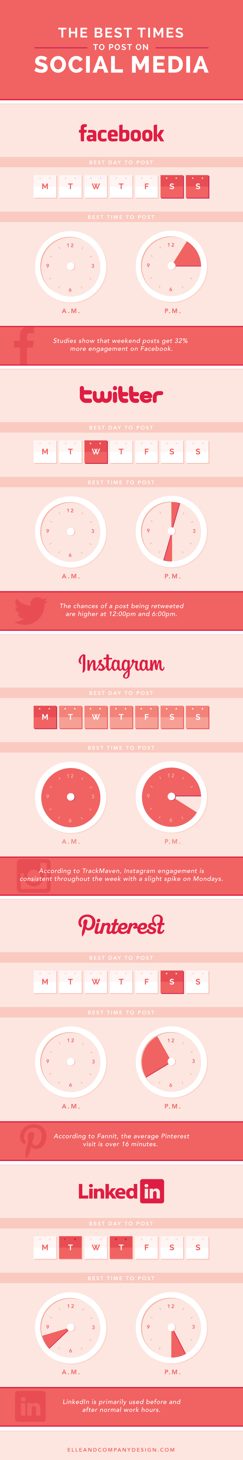 The Best Times to Post to Social Media - Elle & Company