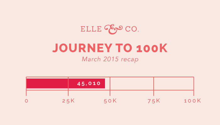 Our Journey to 100,000 Unique Blog Visitors - Elle & Company