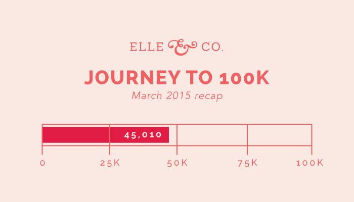 Our Journey to 100,000 Unique Blog Visitors - Elle & Company