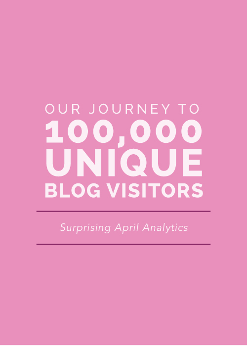 Surprising April Analytics in Our Journey to 100k Visitors - Elle & Company