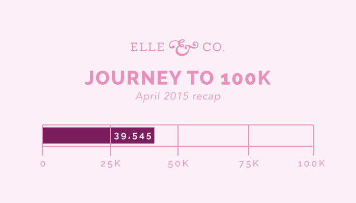 Journey to 100,000 unique blog visitors in one month - Elle & Company