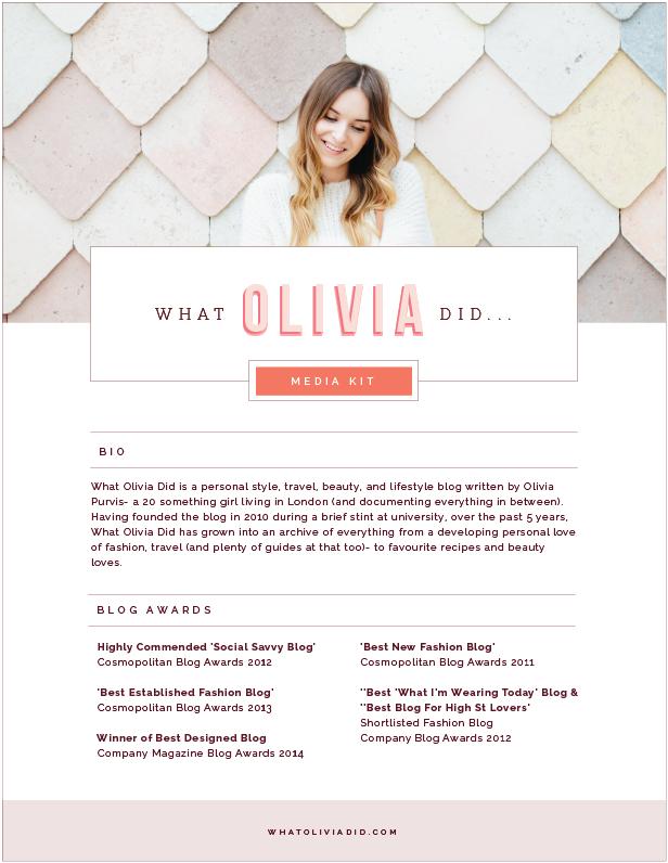 Fashion Bloggers On Brand Website
