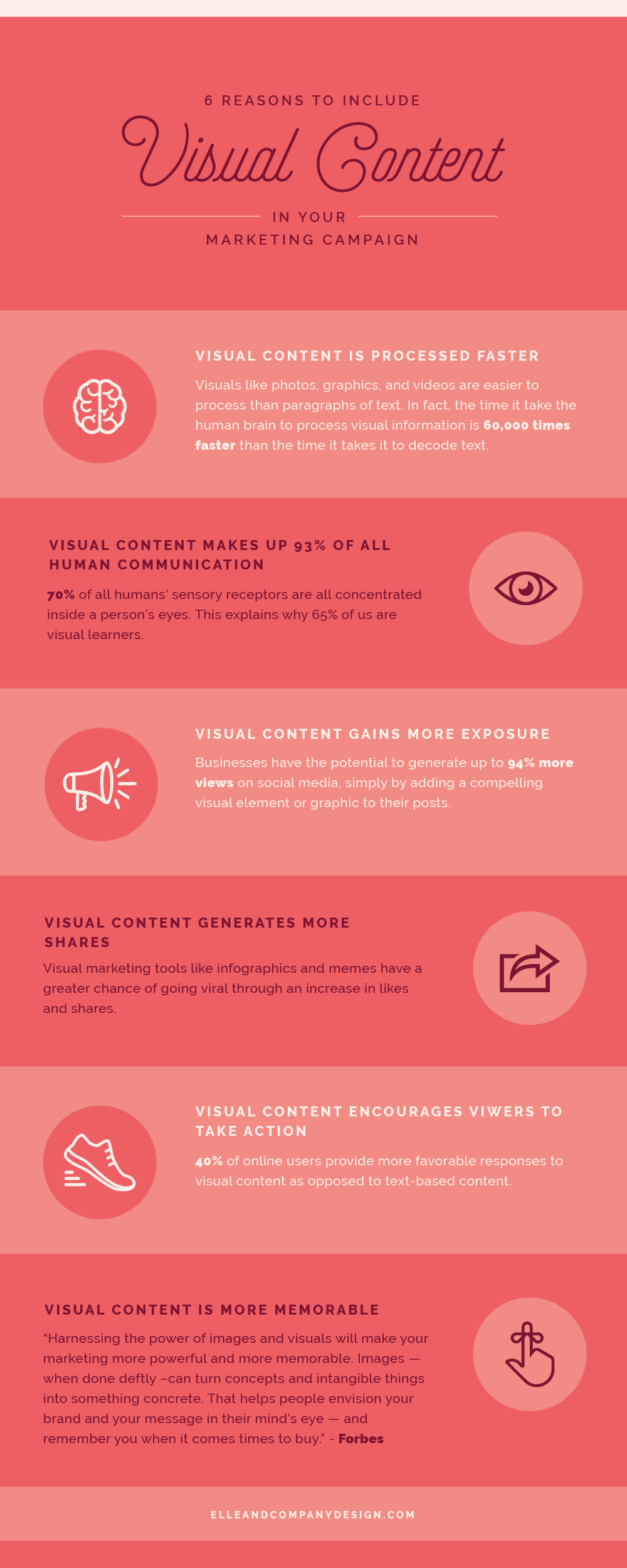 6 Reasons to Include Visual Content in Your Marketing Campaign - Elle & Company