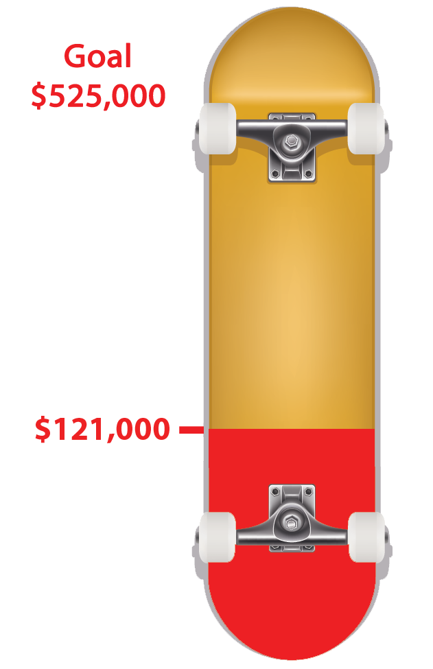 Skateboard $$ Tracker.png