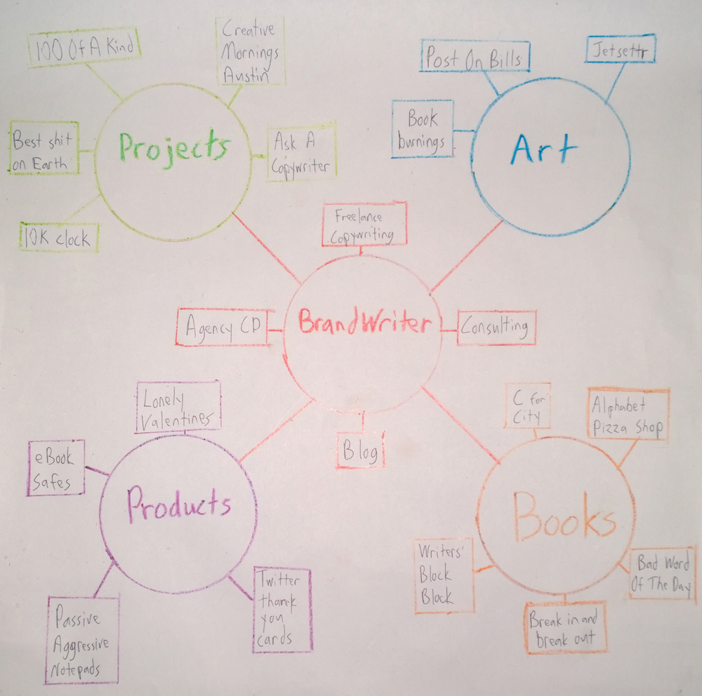 Brand_Writer_Project_Map.jpg