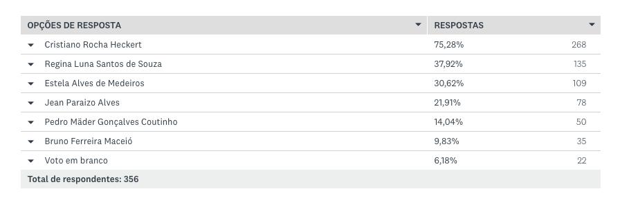 Resultado Lista Tríplice ANESP EPPGG.png