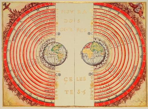 64 Ptolemy's Geometric System.jpeg
