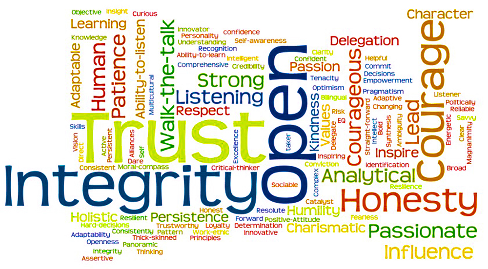 integrity soundness of moral character Academic integrity at adams state university in eg i y \in-ˈte-grə-tē\ noun 1 adherence to moral and ethical principles soundness of moral character honesty.