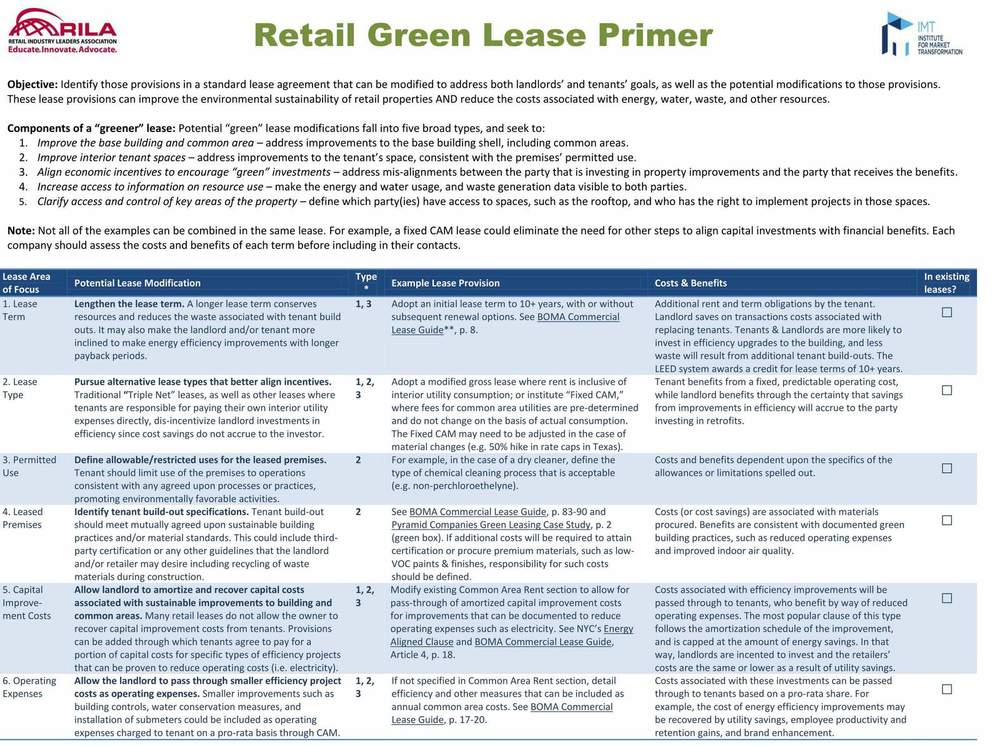 retail_green_lease_primer_-_rila-imt_01.jpg